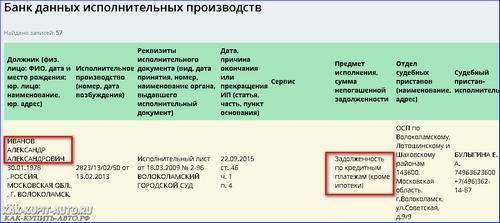 Изображение - Проверка авто судебные приставы 290_otchet-o-proverke-u-pristavov-min