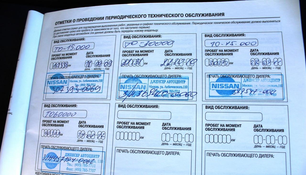 Проверка документов автомобиля